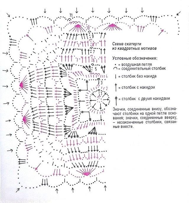 схема мотива для вязания скатерти