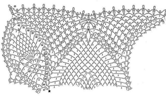"""Схема 2 салфетки """"Ажурные купола"""" (продолжение)"""
