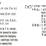 Условные обозначения петель филейного вязания крючком