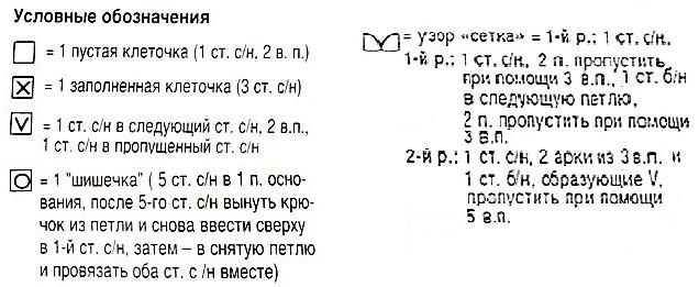 усл.обозн. для филейного вязания