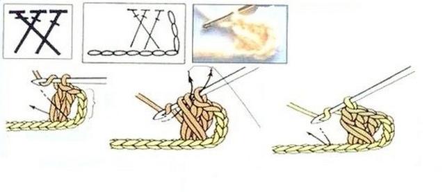 перекрещенные столбики с накидом: 2 на 1 вправо