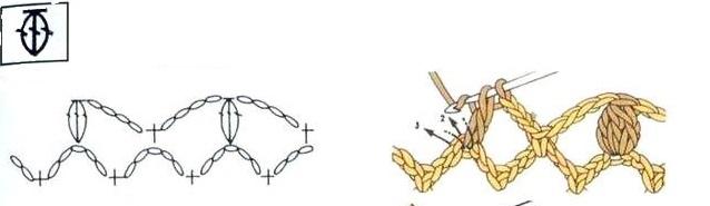 три столбика с накидом вместе в косичку воздушной петли нижнего ряда
