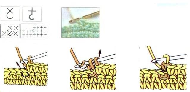 столбик без накида за столбик нижнего ряда сзади