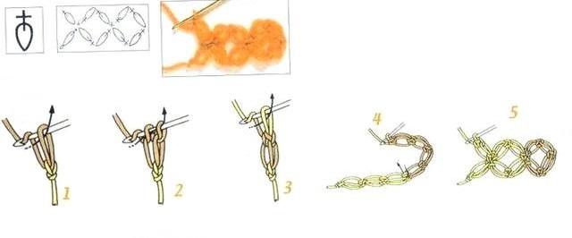 крестик из вытянутых воздушных петель