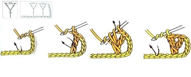 фигура из трех столбиков с накидами в виде буквы Y - вверх