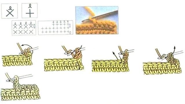 перекрученный столбик без накида (для кромочного ряда)