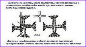Варианты соединения угловых цепочек 2
