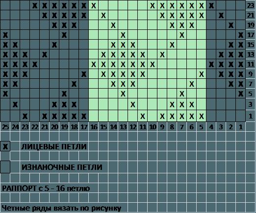 узор плетенка - схема